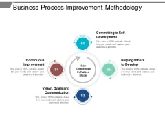 Business Process Improvement Methodology Ppt PowerPoint Presentation Pictures Professional