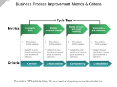 Business Process Improvement Metrics And Criteria Ppt PowerPoint Presentation Professional Styles