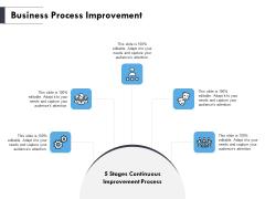 Business Process Improvement Ppt PowerPoint Presentation Infographics Ideas