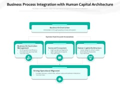 Business Process Integration With Human Capital Architecture Ppt PowerPoint Presentation Gallery Template PDF