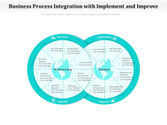 Business Process Integration With Implement And Improve Ppt PowerPoint Presentation Gallery Graphics Pictures PDF