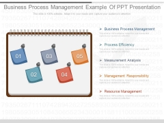 Business Process Management Example Of Ppt Presentation