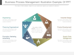 Business Process Management Illustration Example Of Ppt