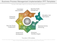 Business Process Management Implementation Ppt Templates