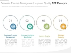 Business Process Management Improve Quality Ppt Example