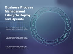 Business Process Management Lifecycle Deploy And Operate Ppt Powerpoint Presentation Show Graphics Pictures