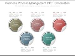 Business Process Management Ppt Presentation