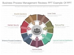 Business Process Management Reviews Ppt Example Of Ppt