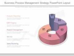 Business Process Management Strategy Powerpoint Layout