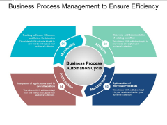 Business Process Management To Ensure Efficiency Ppt PowerPoint Presentation Professional Shapes