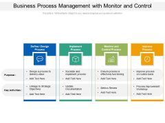 Business Process Management With Monitor And Control Ppt PowerPoint Presentation Gallery Infographics PDF
