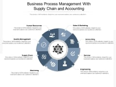Business Process Management With Supply Chain And Accounting Ppt PowerPoint Presentation Professional Layouts PDF
