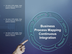Business Process Mapping Continuous Integration Ppt Powerpoint Presentation File Model