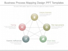 Business Process Mapping Design Ppt Templates