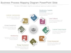 Business Process Mapping Diagram Powerpoint Slide