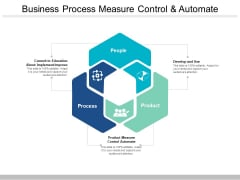 Business Process Measure Control And Automate Ppt PowerPoint Presentation Gallery Background Image