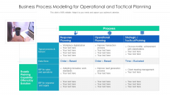 Business Process Modeling For Operational And Tactical Planning Ppt PowerPoint Presentation Slides Example PDF