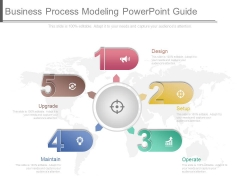 Business Process Modeling Powerpoint Guide