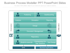 Business Process Modeller Ppt Powerpoint Slides