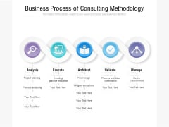 Business Process Of Consulting Methodology Ppt PowerPoint Presentation Show Images