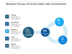 Business Process Of Scrum Value With Commitment Ppt PowerPoint Presentation Ideas Vector PDF