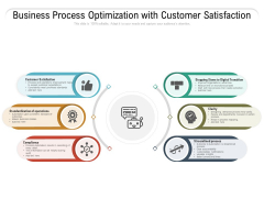 Business Process Optimization With Customer Satisfaction Ppt PowerPoint Presentation Gallery Rules PDF
