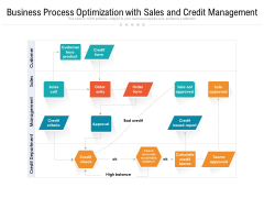Business Process Optimization With Sales And Credit Management Ppt PowerPoint Presentation Gallery Samples PDF