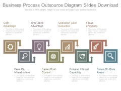 Business Process Outsource Diagram Slides Download