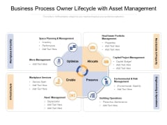 Business Process Owner Lifecycle With Asset Management Ppt PowerPoint Presentation Gallery Guide PDF