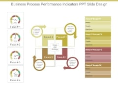 Business Process Performance Indicators Ppt Slide Design