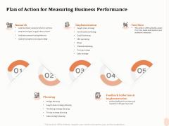 Business Process Performance Measurement Plan Of Action For Measuring Business Performance Infographics PDF