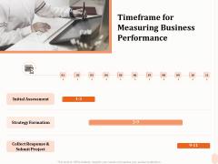 Business Process Performance Measurement Timeframe For Measuring Business Performance Introduction PDF
