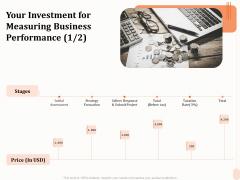 Business Process Performance Measurement Your Investment For Measuring Business Performance Taxation Mockup PDF