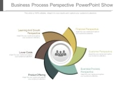 Business Process Perspective Powerpoint Show