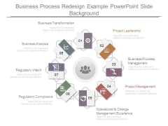 Business Process Redesign Example Powerpoint Slide Background