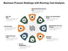 Business Process Redesign With Running Cost Analysis Ppt PowerPoint Presentation File Influencers PDF