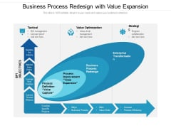 Business Process Redesign With Value Expansion Ppt PowerPoint Presentation Gallery Templates PDF