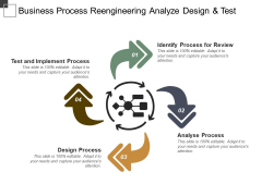 Business Process Reengineering Analyze Design And Test Ppt Powerpoint Presentation Infographic Template Grid