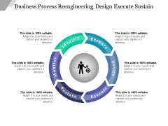 Business Process Reengineering Design Execute Sustain Ppt PowerPoint Presentation Outline Design Ideas