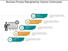 Business Process Reengineering Improve Continuously Ppt Powerpoint Presentation Professional Show