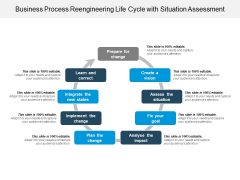 Business Process Reengineering Life Cycle With Situation Assessment Ppt PowerPoint Presentation File Deck PDF