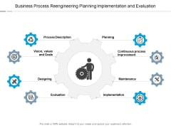 Business Process Reengineering Planning Implementation And Evaluation Ppt PowerPoint Presentation Ideas Microsoft