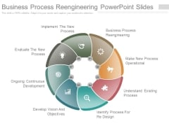 Business Process Reengineering Power Point Slides