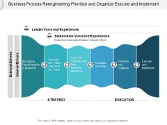 Business Process Reengineering Prioritize And Organize Execute And Implement Ppt PowerPoint Presentation Infographics Model