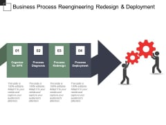 Business Process Reengineering Redesign And Deployment Ppt Powerpoint Presentation Layouts Images