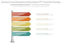 Business Process Reengineering Steps Diagram Ppt Presentation Examples