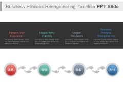 Business Process Reengineering Timeline Ppt Slide