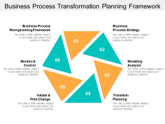 Business Process Transformation Planning Framework Ppt PowerPoint Presentation Model Design Templates