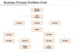 Business Process Workflow Chart Ppt PowerPoint Presentation File Diagrams PDF