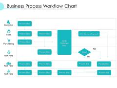 Business Process Workflow Chart Ppt PowerPoint Presentation Gallery Smartart PDF